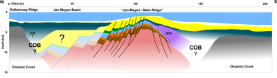 Mynd_18_2011-02-20_cross_section_JM-Main-Ridge_85-11_-AnB